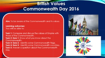 British Values Commonwealth Day 2016: An Inclusive Commonwealth (March 14)