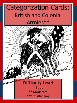 British and Colonial Armies Categorization Cards (Card Sort)