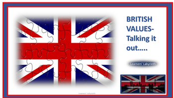 British values- talking it out