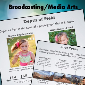 Broadcasting Media Arts Anchor Charts