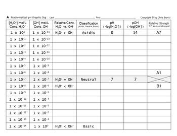 Brocci Bundle: WQ 09 pH mini Bundle