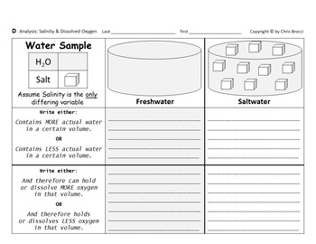 Brocci Bundle Water Qual D: Water Salinity and Dissolved Oxygen MINI Bundle