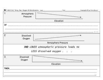 Brocci Bundle Water Qual E: Air Pressure Elevation & Dissolved Oxygen MINI Bun
