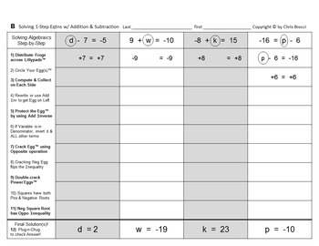 Brocci Bundles: Algebra - Solving 1-Step, NON-power Equations Bundle (7L, 13 WS)