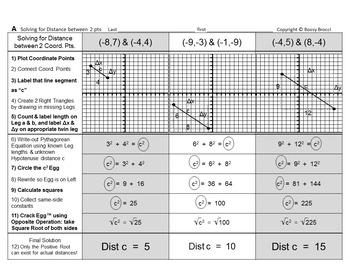 Brocci Bundle Algebra H: Solve Equations & Word Problems using Pythagorean Theo