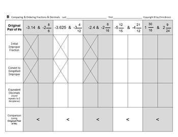 Brocci Bundle Numbers B: The Convert Fractions Decimals & Percents Bundle