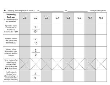 Brocci Bundles: Converting Repeating Decimals Bundle (3 L,