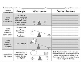 Brocci Bundles: Density - Density BIG Bundle (13 Lessons, 41 Worksheets)