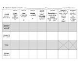 Brocci Bundle Density C: The Density BIG Bundle (13 Lessons, 41 Worksheets)