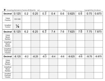 Brocci Bundle Numbers D: The Fractions Decimals and Percents BIG Bundle