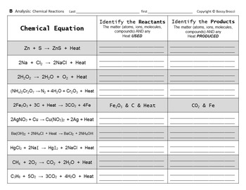 Brocci Bundle Chemistry i: Chemical Equations & Types of Chemical Reactions
