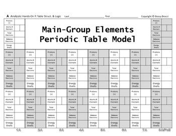 Brocci Bundle Chemistry G: The Periodic Table of Elements BIG Bundle
