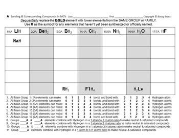 Brocci Bundle Chemistry C: Periodic Table of Elements Organization & Logic