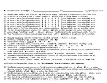 Brocci Bundles: Chem - Periodic Table Summative Assessments Bundle