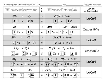 Brocci Bundle Chemistry P: Physical Chemical Properties Changes Reactions BIG