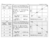 Brocci Bundle Graphing E: Calculate and Graph SLOPE as a R