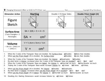Brocci Bundle SAV06: Surface Area Volume Changing Dimensions Triangular Prisms