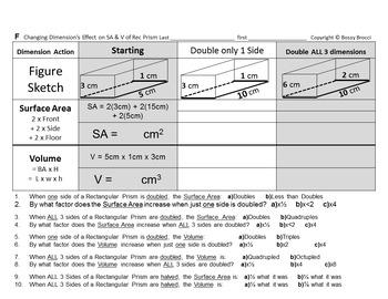 Brocci Bundles: Surface Area Volume Changing Dimensions Comparison mini-Bundle