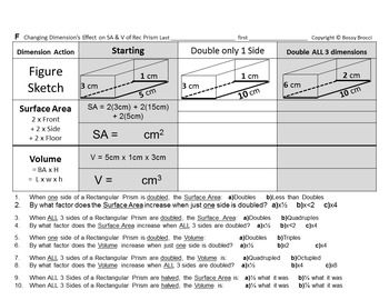 Brocci Bundle SAV11: Surface Area Volume & Changing Dimensions Comparison MINI