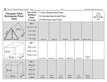 Brocci Bundles: Surface Area & Volume of Common Geometric Solids mini-Bundle