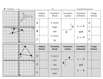 Brocci Bundle Transformations E: The Transformations MEGA Bundle