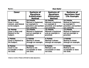 Brochure Systems of Equations