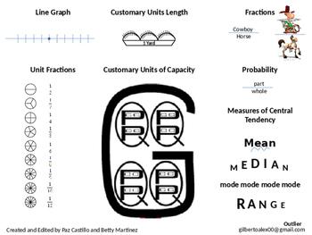 Brochure for Mathematics