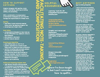 Brochure for Supporting Students with Written Expression