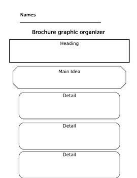 Brochure graphic organizer