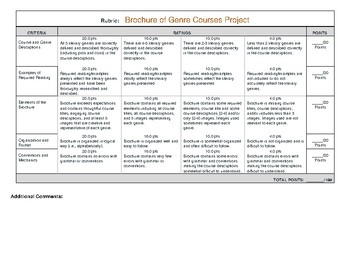 Brochure of Genre Courses Project