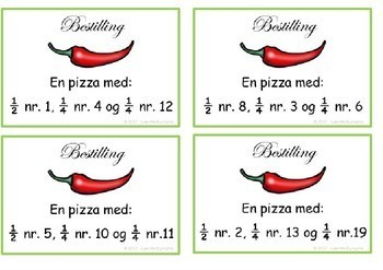 Brøk - Pizzabrøk