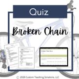 Broken Chain Assessment