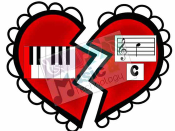 Broken Heart Piano Keys Fingering Review