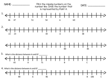Broken Ruler and Measurement Exit Ticket