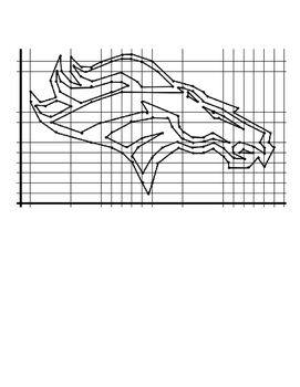 Broncos Graph