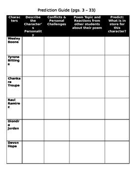 Bronx Masquerade - Grimes - Character Chart/Prediction Guide