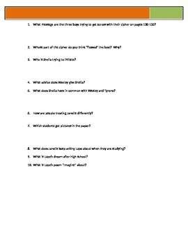 Bronx Masquerade - Grimes - p130-150 Questions