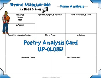 Bronx Masquerade by Nikki Grimes Poetry Analysis Cards