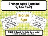 Bronze Age Timeline