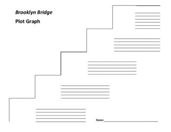Brooklyn Bridge Plot Graph - Karen Hesse
