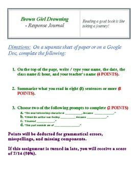 Brown Girl Drowning - Response Journal