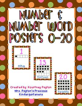Brown with Pastel Polka Dots Number & Number Word Posters