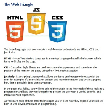 Browser Speak - The three computer languages your browser knows.