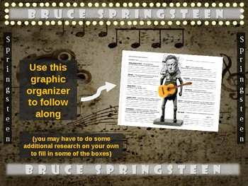 Bruce Springsteen: 25 slides with text, hyperlinks, primary sources, & handouts