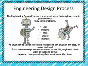 BrushBot Engineering: Investigating the Engineering Design Process