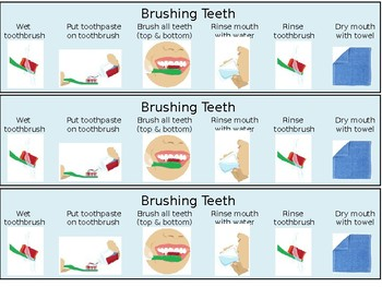 Brushing Teeth Guide, Autism, Life Skills, Instructions