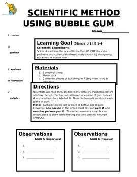 Scientific Method Bubble Gum, Bubble Gum