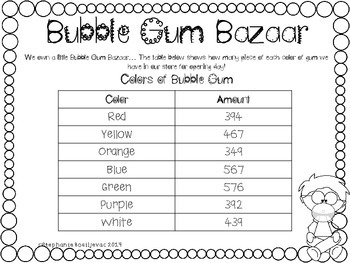 Place Value Bubble Gum  (Project Based Lesson-Bubble Gum Bazzar)