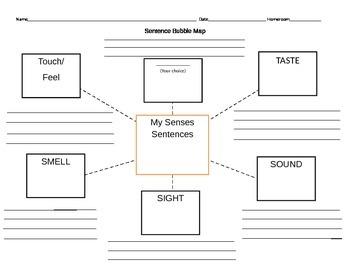 Bubble Map 5 Senses