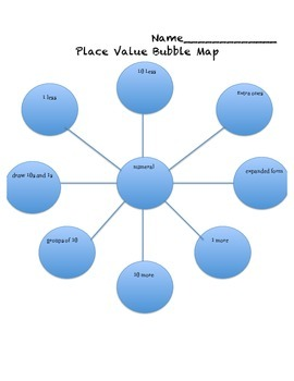 Bubble Map Place Value for Number Sense